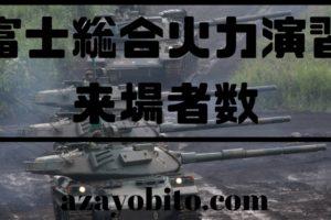 富士総合火力演習来場者数